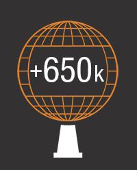 650k_users
